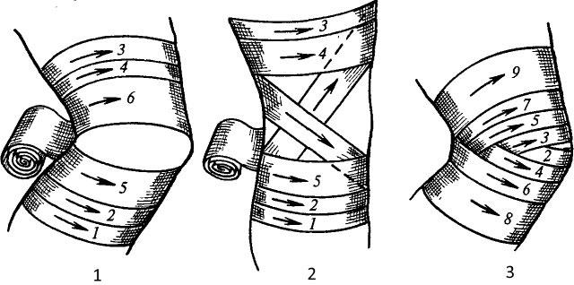 Artroosi nagu Valu koik luud ja liigesed pohjustavad