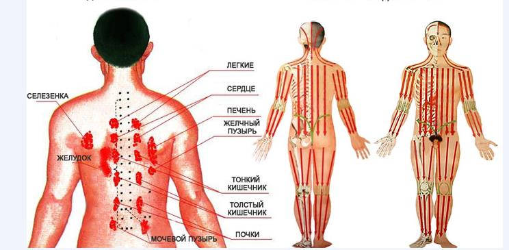 Valu liigestes vaagnaravi