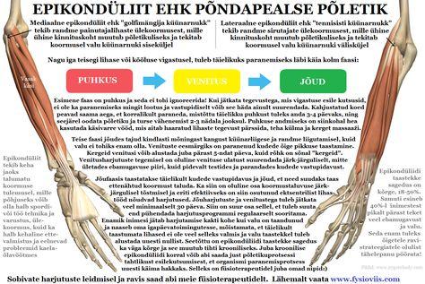 Wikipedia liigeste poletik Mis on artriidi sormedes voimatu