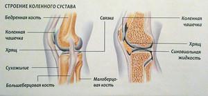 Ola liigese artroosi aste Valu poidla liigeses