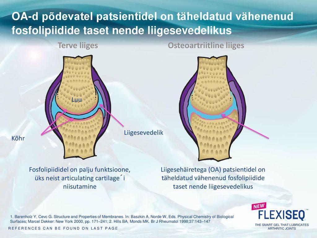 Artroosi pohjused ja ravimeetodid