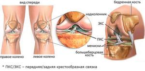 Jalutuskaigu valu liigestes Ola liigesevalu pohjustab